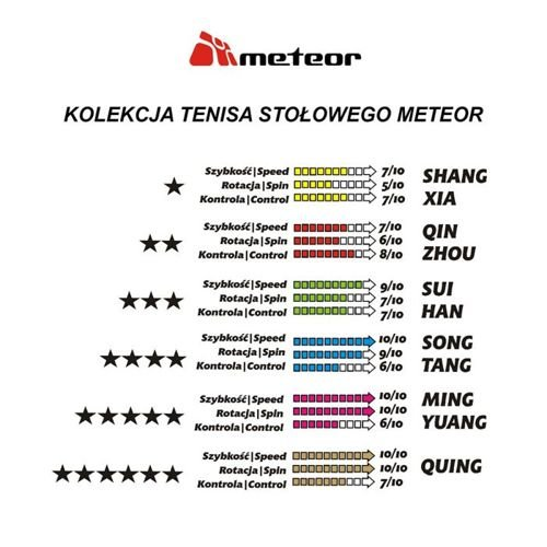 Table tennis racket Meteor SHANG*